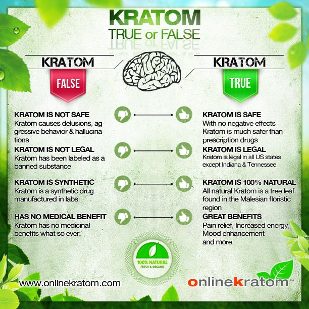 Kratom benefits List